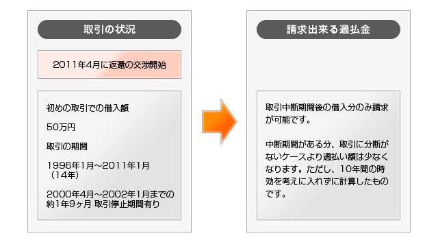 menu03_il_01