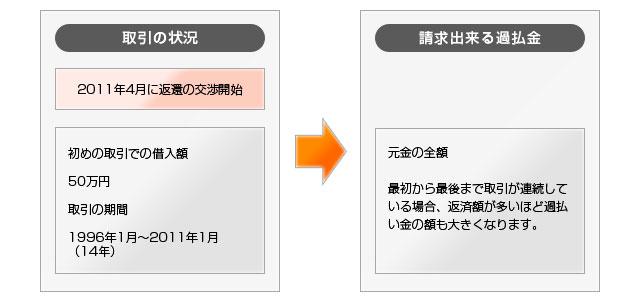 menu03_il_02